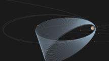 orbits-940