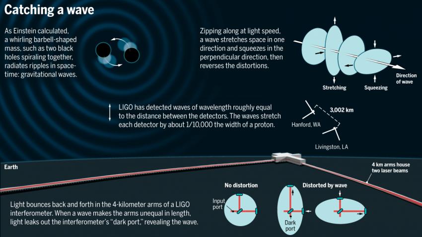 60212_LIGO_web
