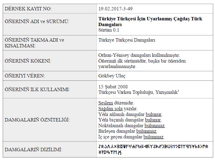 Çagdas Türk Damgalari